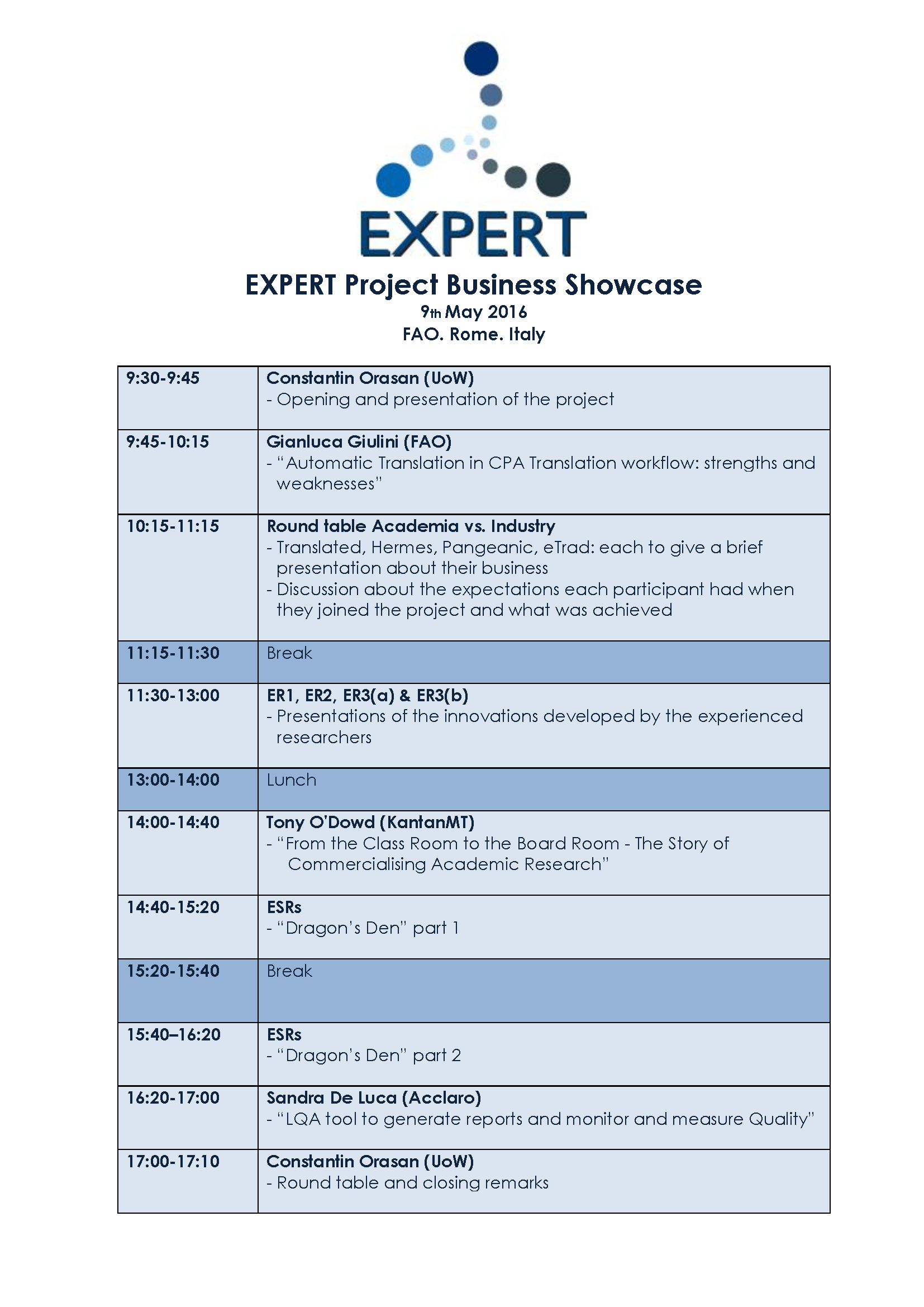 EXPERT Project Business Showcase
